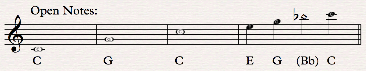 Now Use Your Right Middle Finger And Push Down The Second Valve One In That Makes A Similar But Slightly Lower Group Of Notes Available