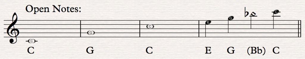 Open (no valve) Notes