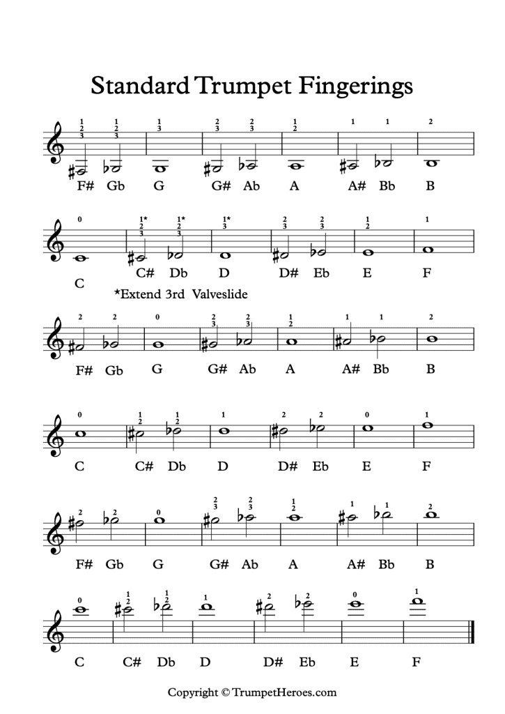 Trumpet Fingering Chart TrumpetHeroes